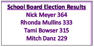 School Board Election Results